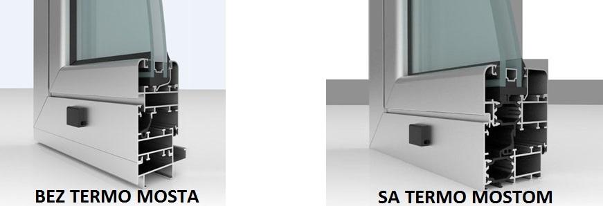 Aluminijski profili